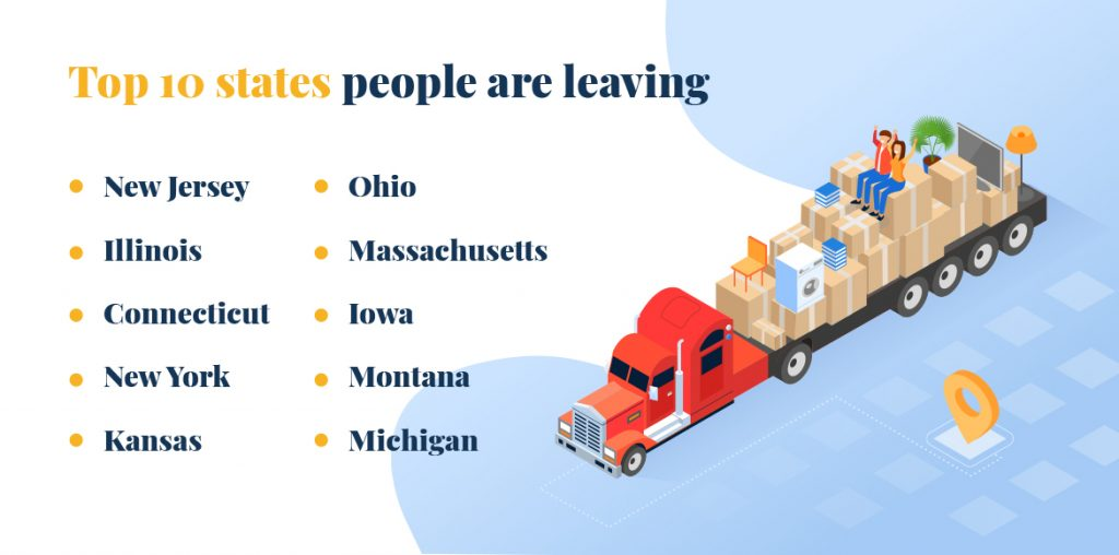 The Buzz on Cheapest Long Distance Movers