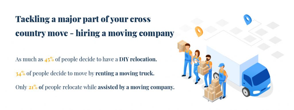 What Does Cheapest Long Distance Movers Mean?